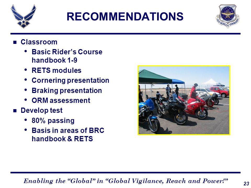 RECOMMENDATIONS Classroom Basic Rider's Course handbook 1-9