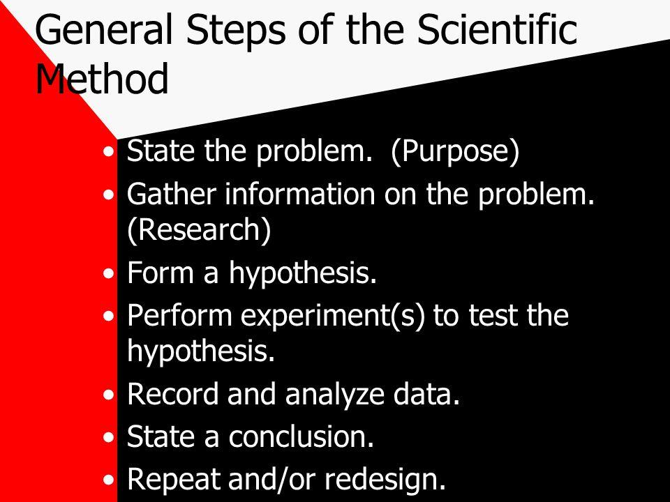 General Steps of the Scientific Method