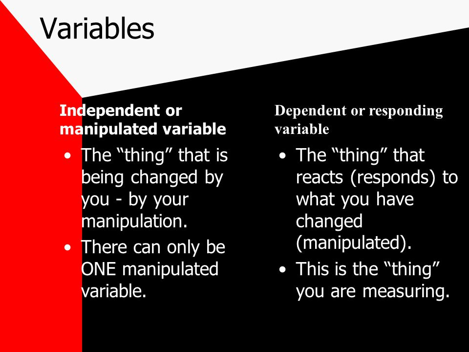 Variables Independent or manipulated variable. Dependent or responding. variable. The thing that is being changed by you - by your manipulation.