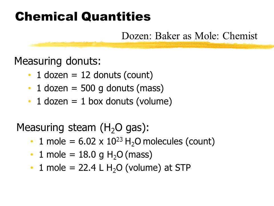 Chemical Quantities Dozen: Baker as Mole: Chemist Measuring donuts: