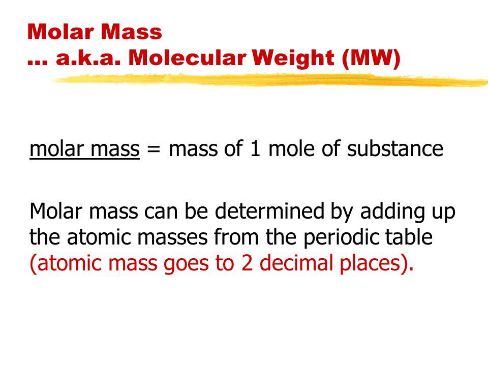 Molar Mass … a.k.a. Molecular Weight (MW)