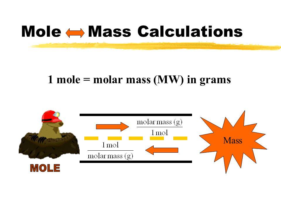 Mole Mass Calculations