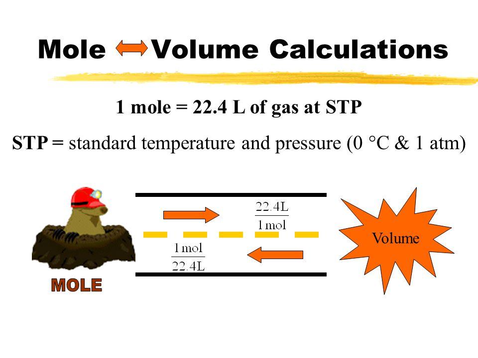Mole Volume Calculations
