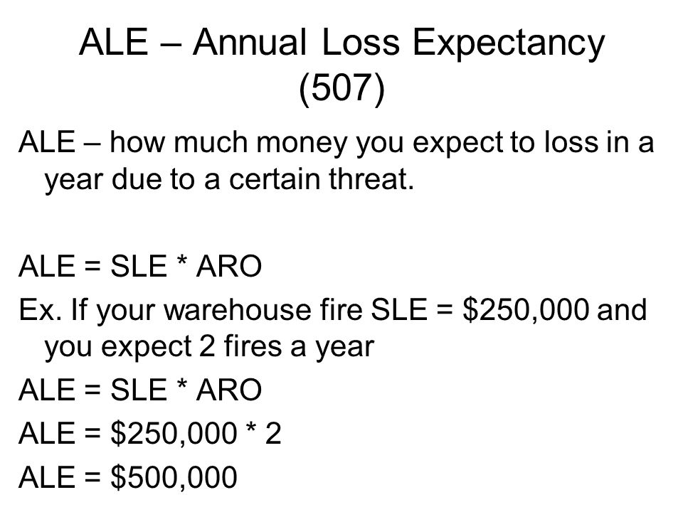 ALE – Annual Loss Expectancy (507)