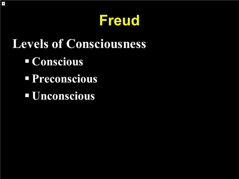 Freud Levels of Consciousness Conscious Preconscious Unconscious