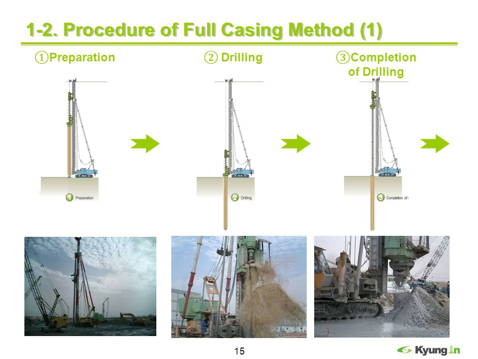 1-2. Procedure of Full Casing Method (1)