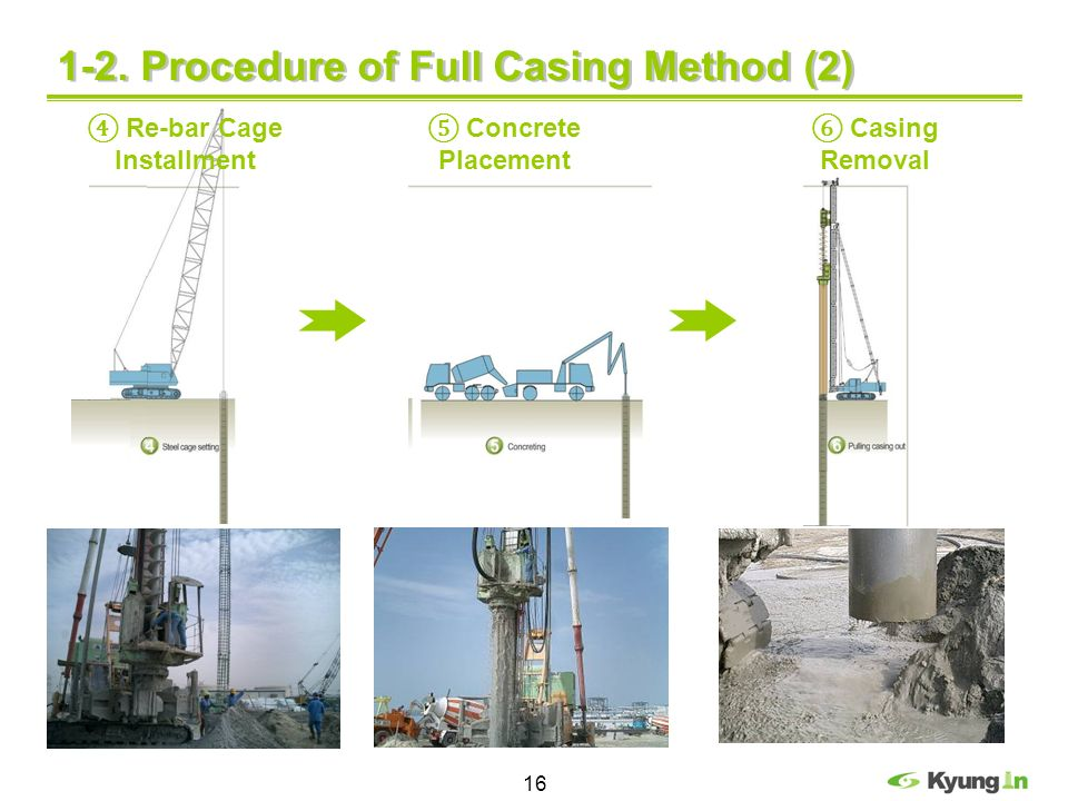 1-2. Procedure of Full Casing Method (2)