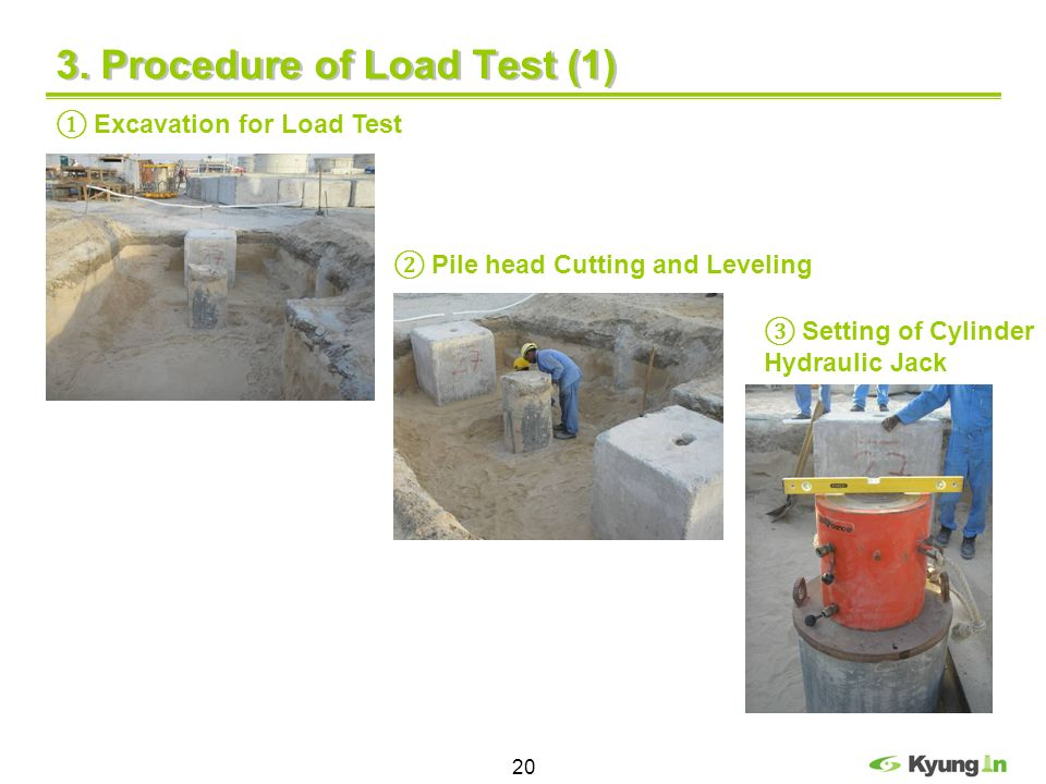3. Procedure of Load Test (1)