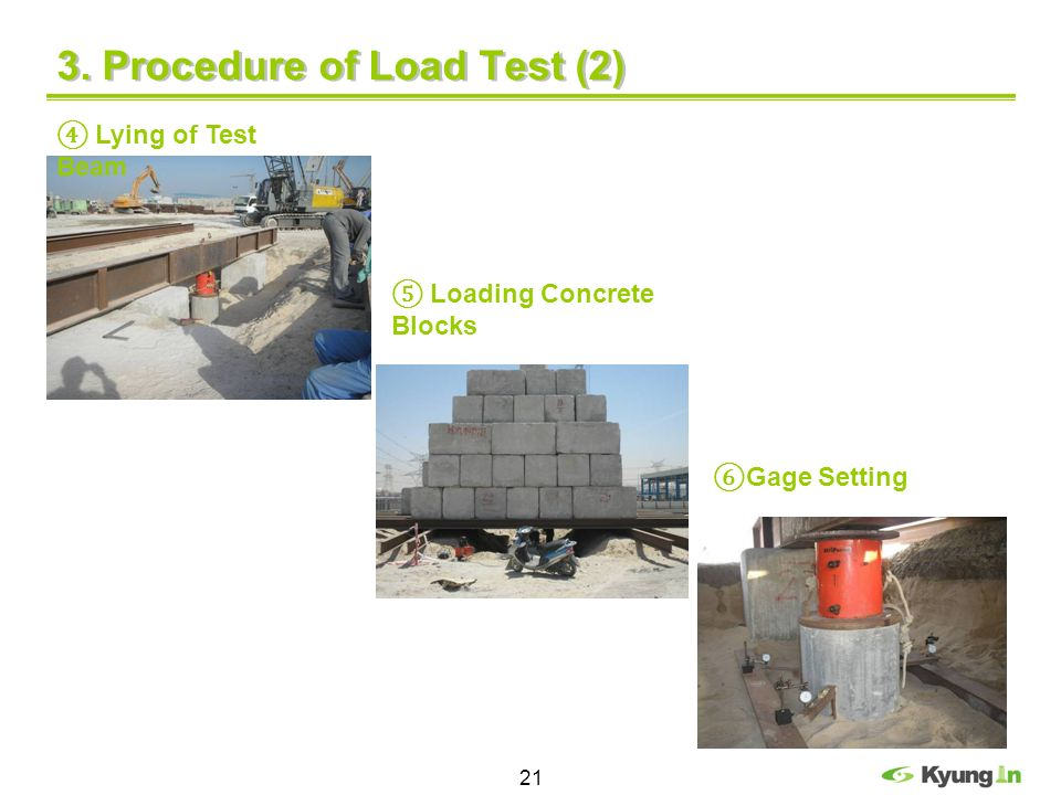 3. Procedure of Load Test (2)