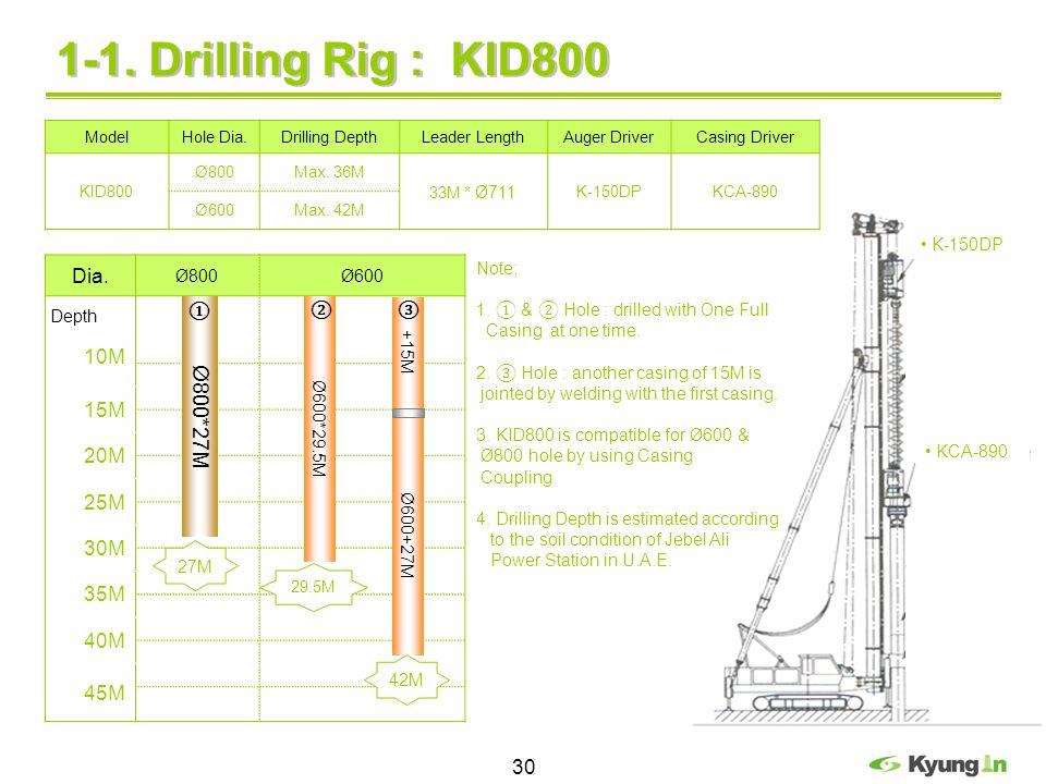 1-1. Drilling Rig : KID800 Ø800*27M Dia. 10M 15M 20M 25M 30M 35M 40M