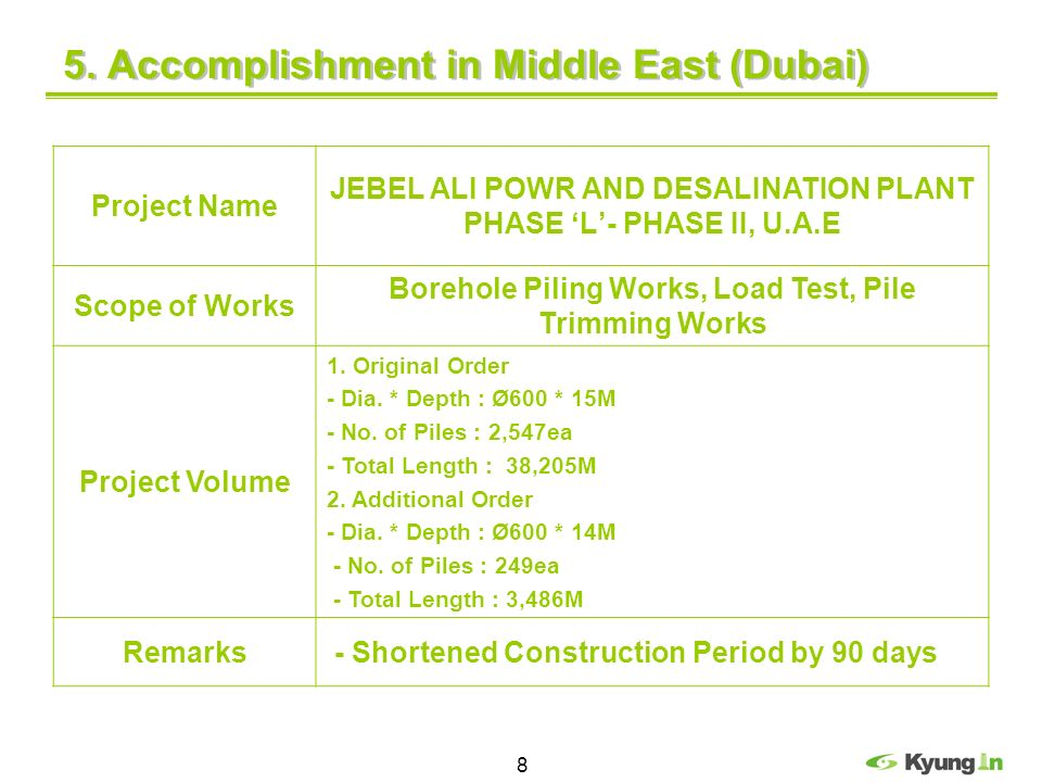 5. Accomplishment in Middle East (Dubai)