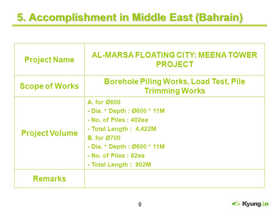 5. Accomplishment in Middle East (Bahrain)