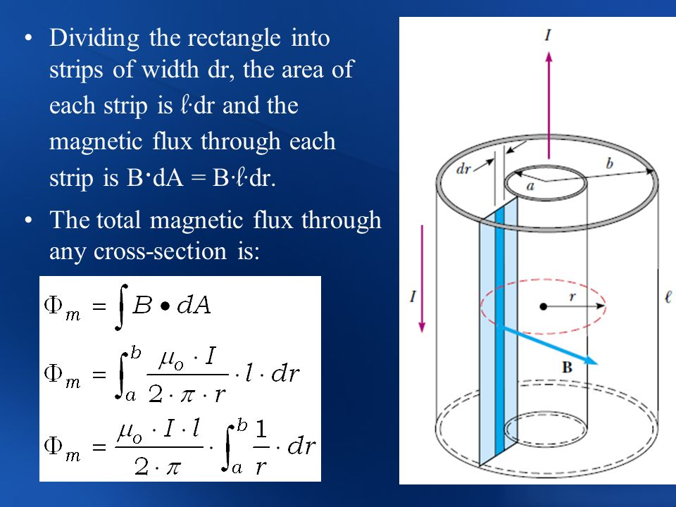 Dividing the rectangle into strips of width dr, the area of each strip is l·dr and the magnetic flux through each strip is B·dA = B·l·dr.
