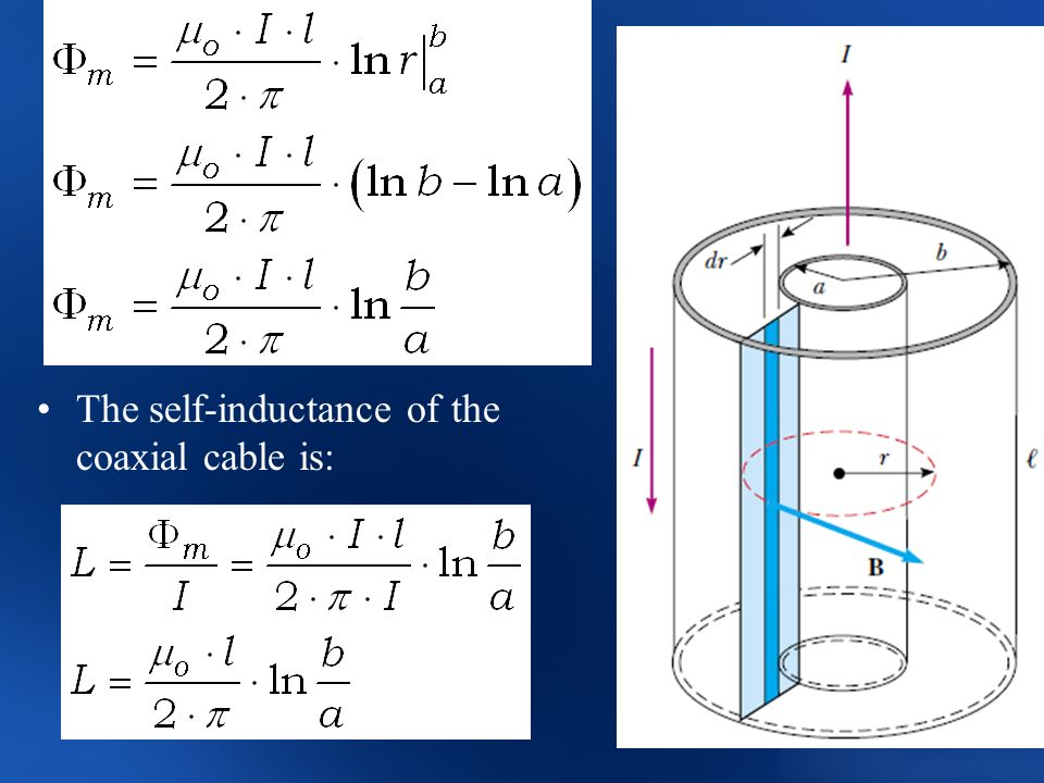 The self-inductance of the coaxial cable is: