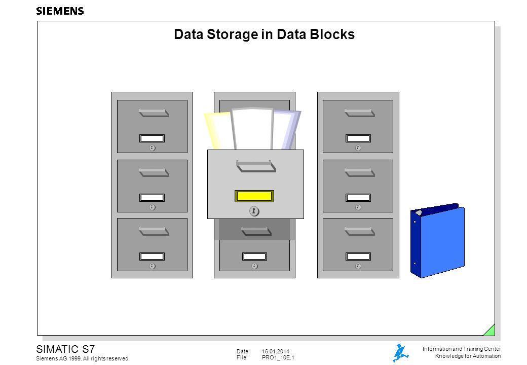 Data Storage in Data Blocks