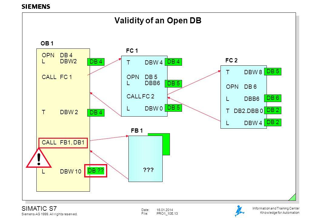 ! Validity of an Open DB OB 1 FC 1 DB 4 CALL FC 1 T DBW 4