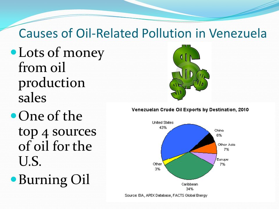 Causes of Oil-Related Pollution in Venezuela