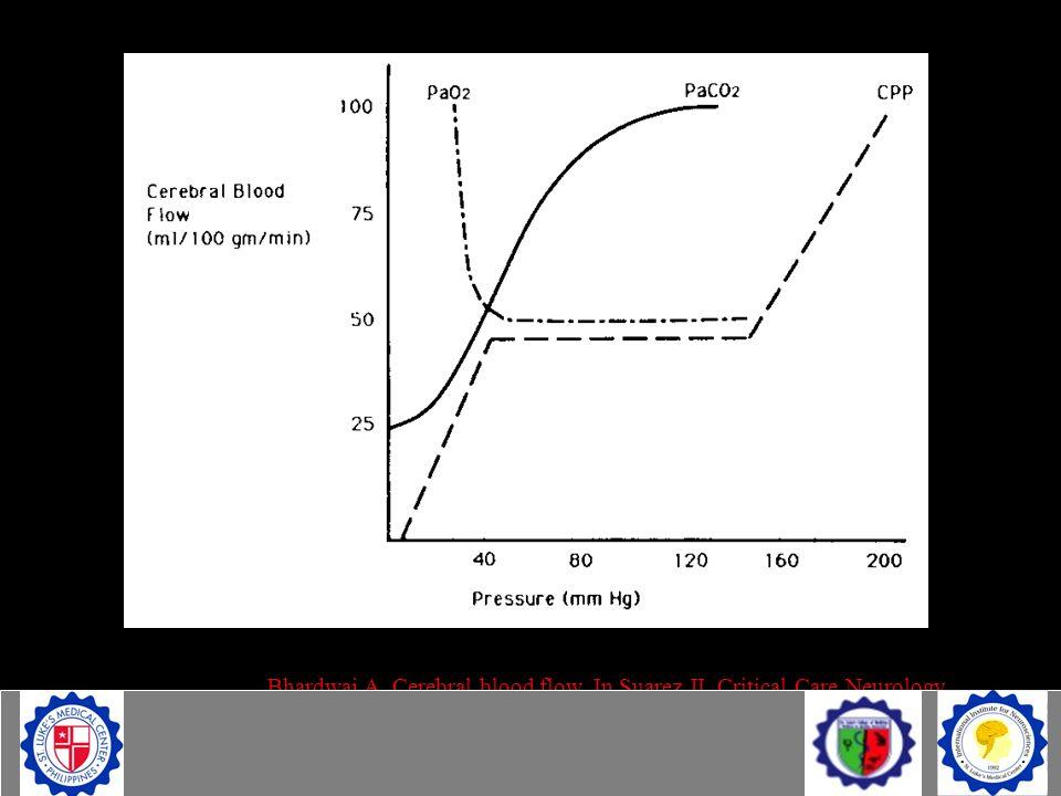 Cerebral Blood Flow Bhardwaj A. Cerebral blood flow.