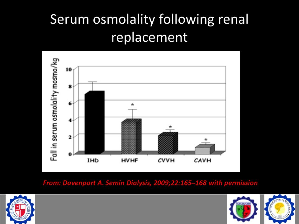 Serum osmolality following renal replacement