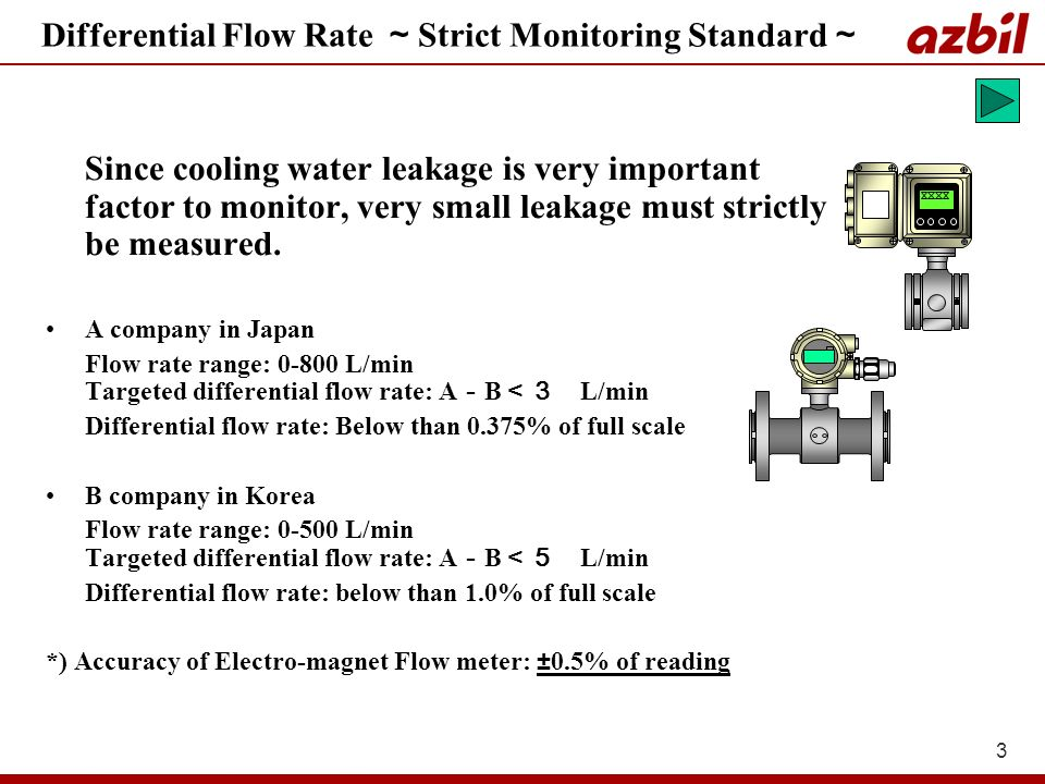 Differential Flow Rate ~Strict Monitoring Standard~
