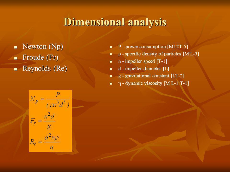 Dimensional analysis Newton (Np) Froude (Fr) Reynolds (Re)