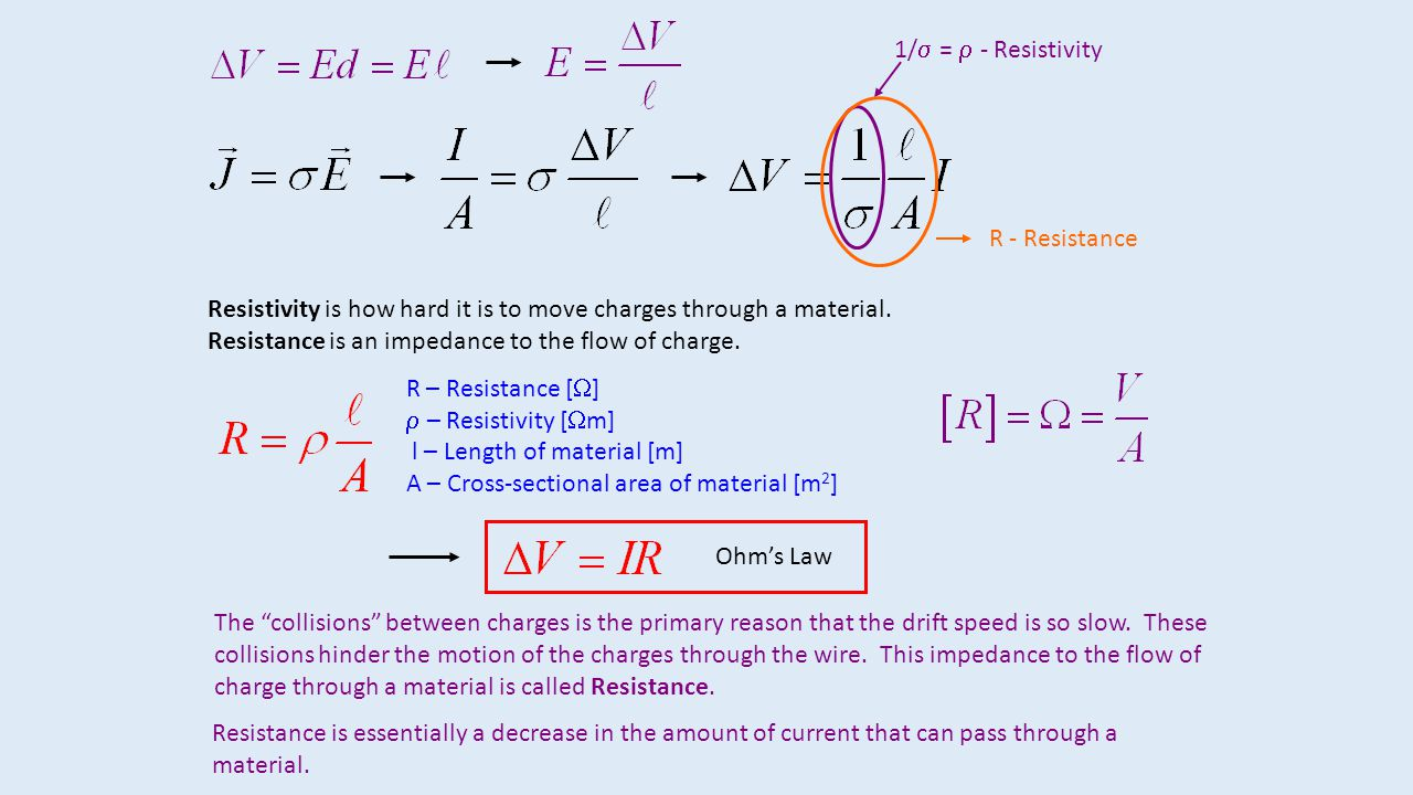 1/s = r - Resistivity R - Resistance. Resistivity is how hard it is to move charges through a material.