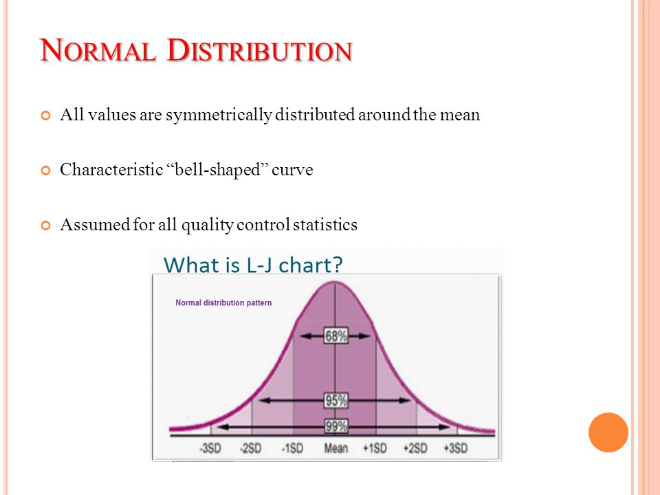 Normal Distribution All values are symmetrically distributed around the mean. Characteristic bell-shaped curve.