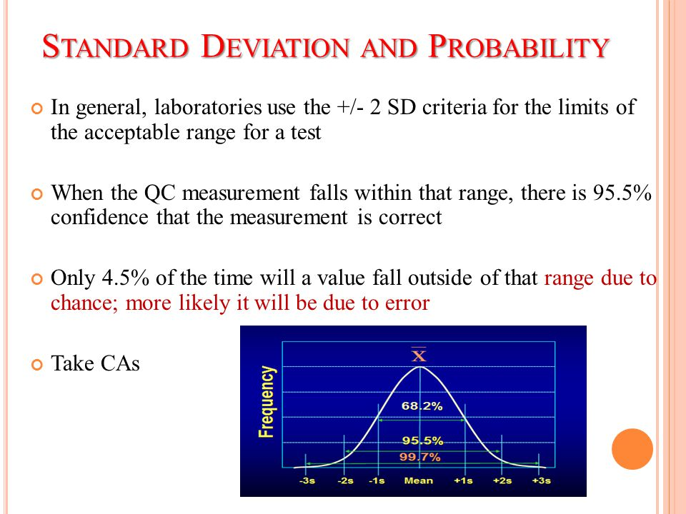 Standard Deviation and Probability
