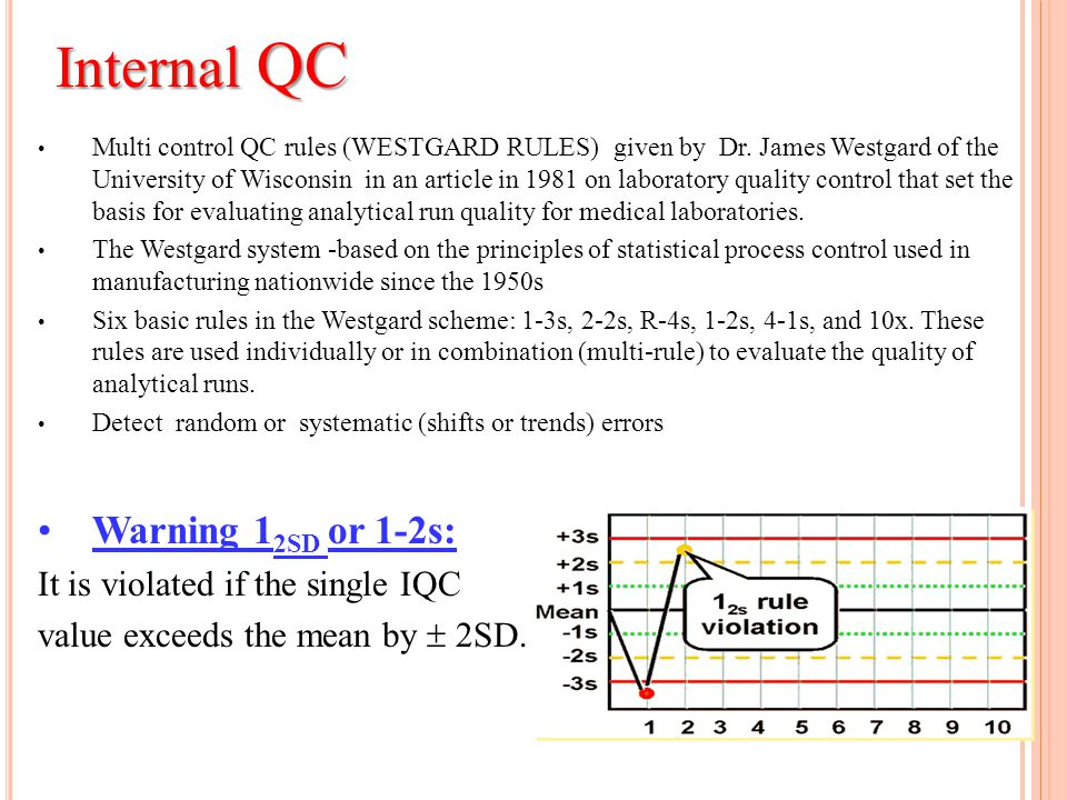 Internal QC Warning 12SD or 1-2s: It is violated if the single IQC