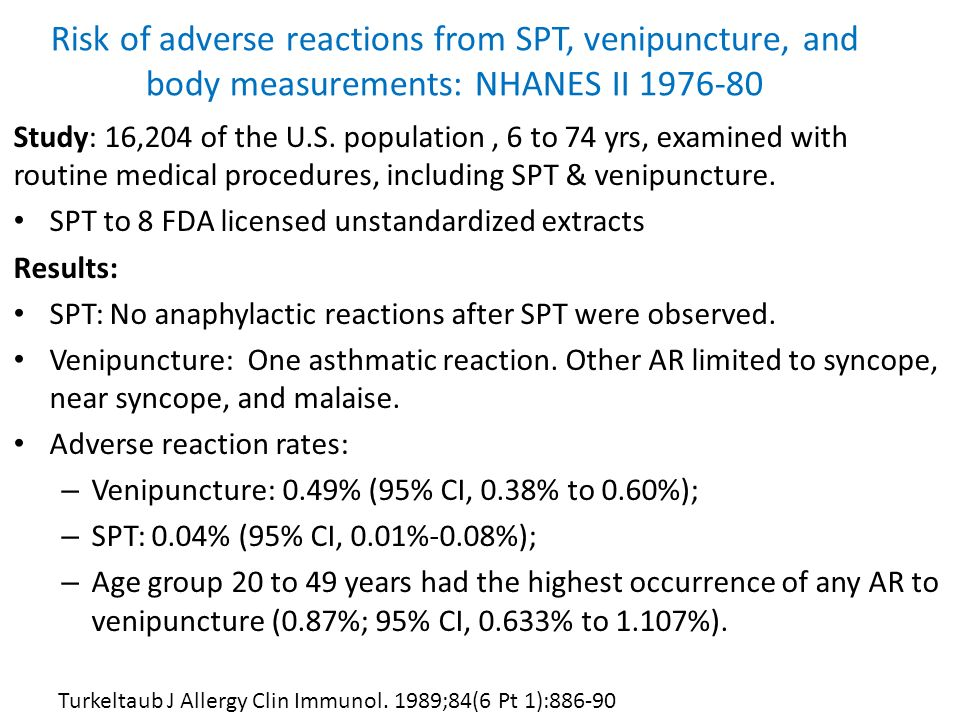 Risk of adverse reactions from SPT, venipuncture, and body measurements: NHANES II 1976-80