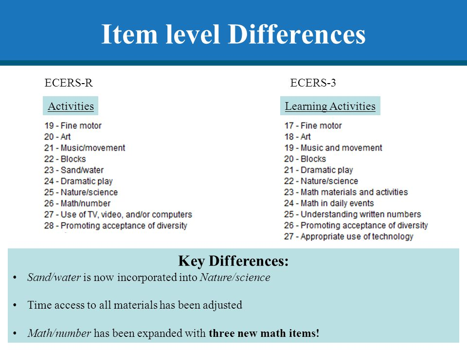 Item level Differences
