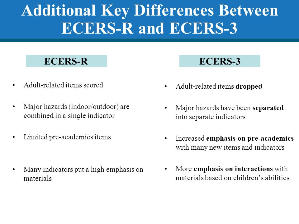 Additional Key Differences Between ECERS-R and ECERS-3