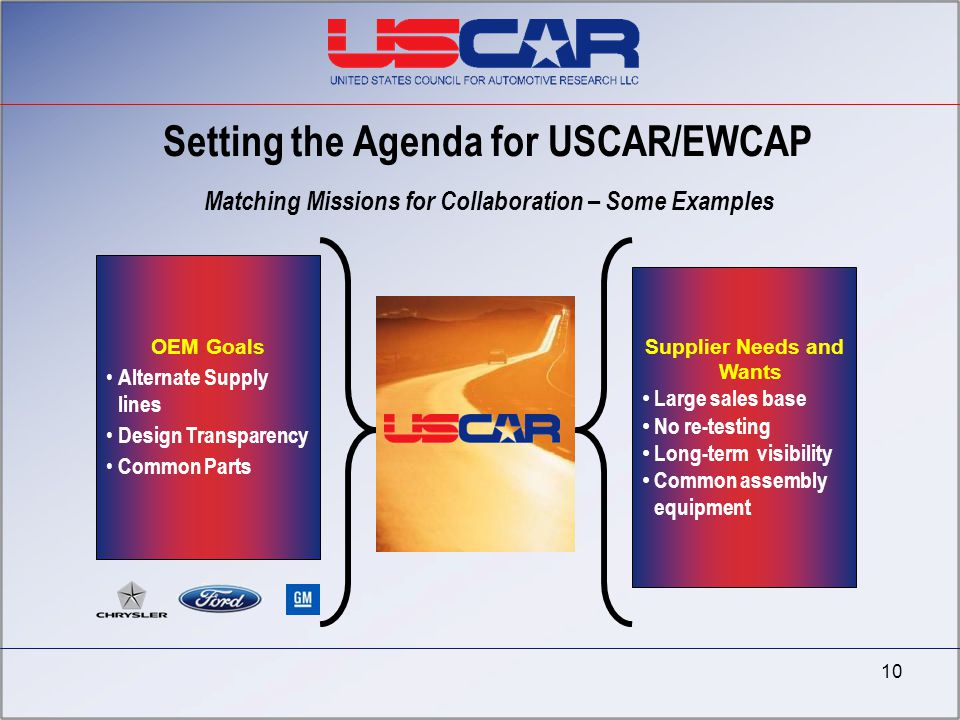 Setting the Agenda for USCAR/EWCAP