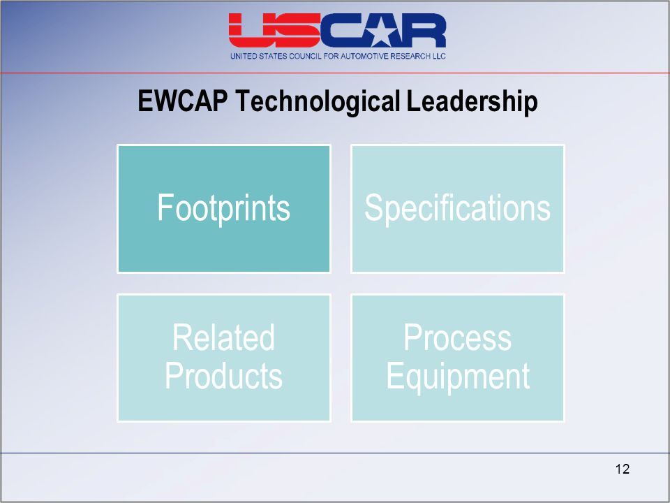 EWCAP Technological Leadership