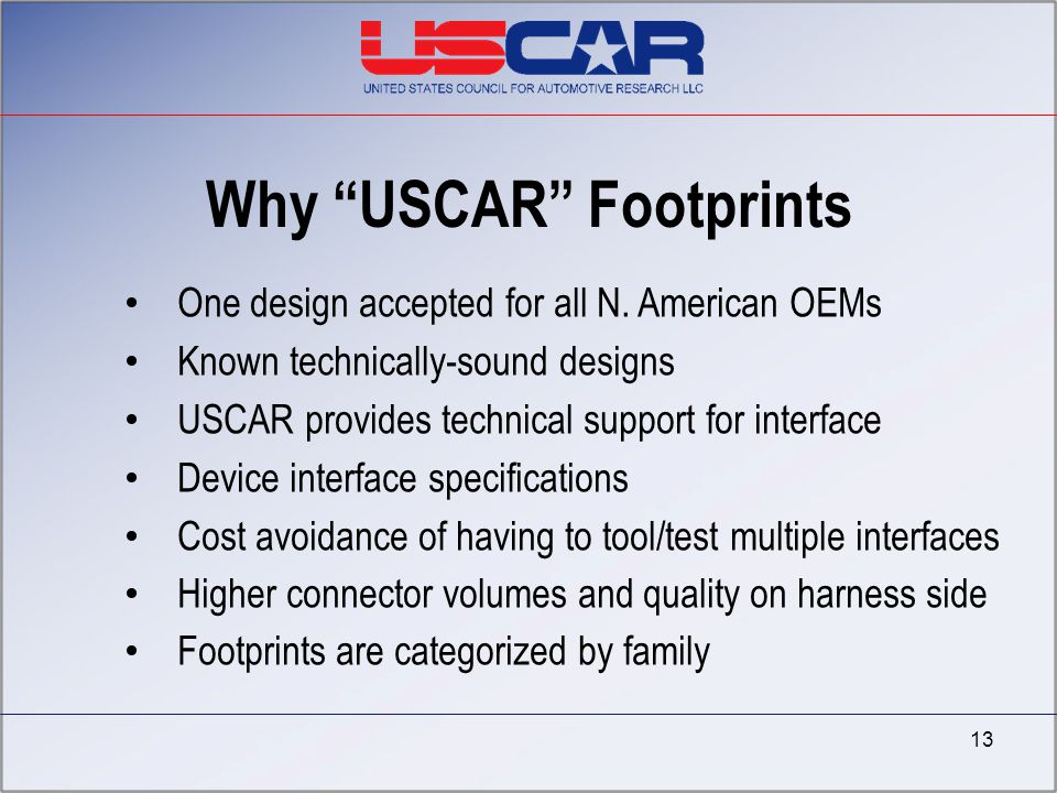 Why USCAR Footprints