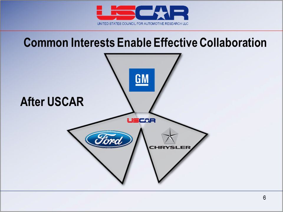 Common Interests Enable Effective Collaboration