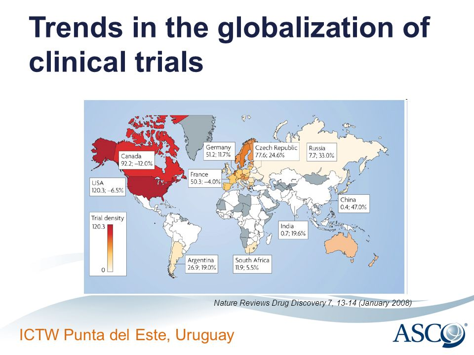 Trends in the globalization of clinical trials