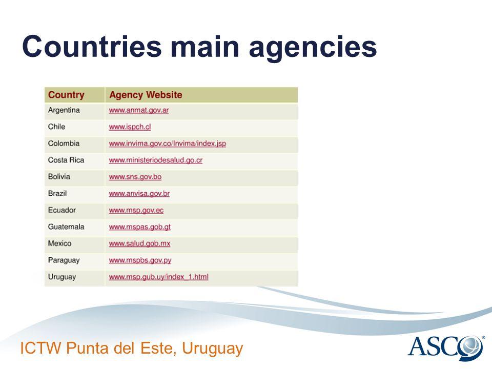 Countries main agencies