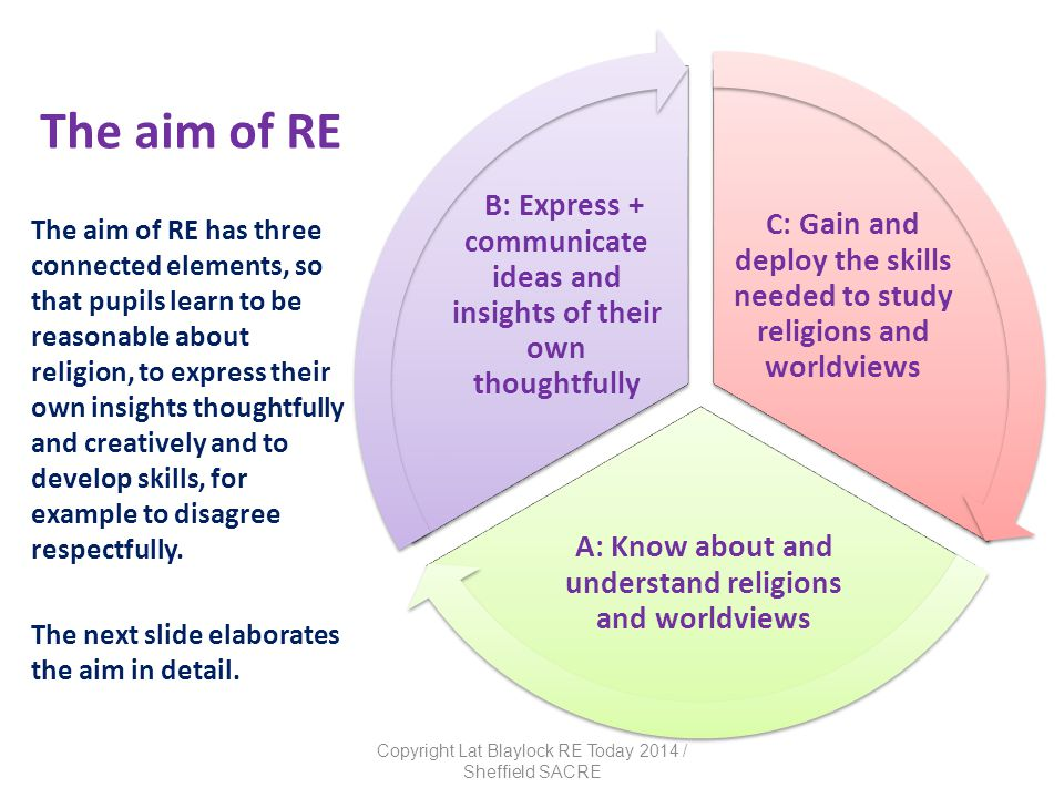 C: Gain and deploy the skills needed to study religions and worldviews