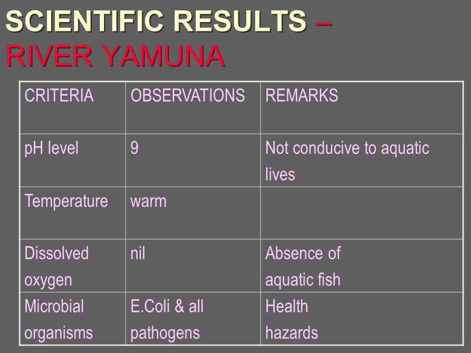 SCIENTIFIC RESULTS – RIVER YAMUNA