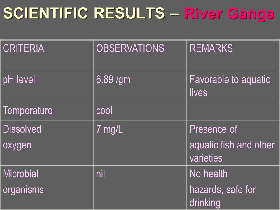 SCIENTIFIC RESULTS – River Ganga