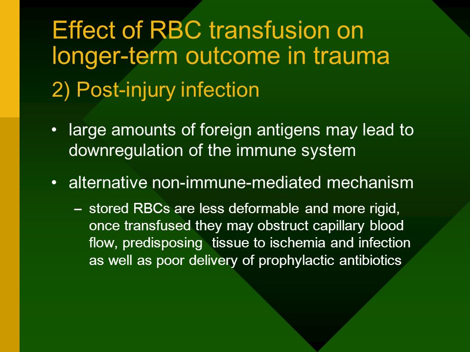 Effect of RBC transfusion on longer-term outcome in trauma 2) Post-injury infection