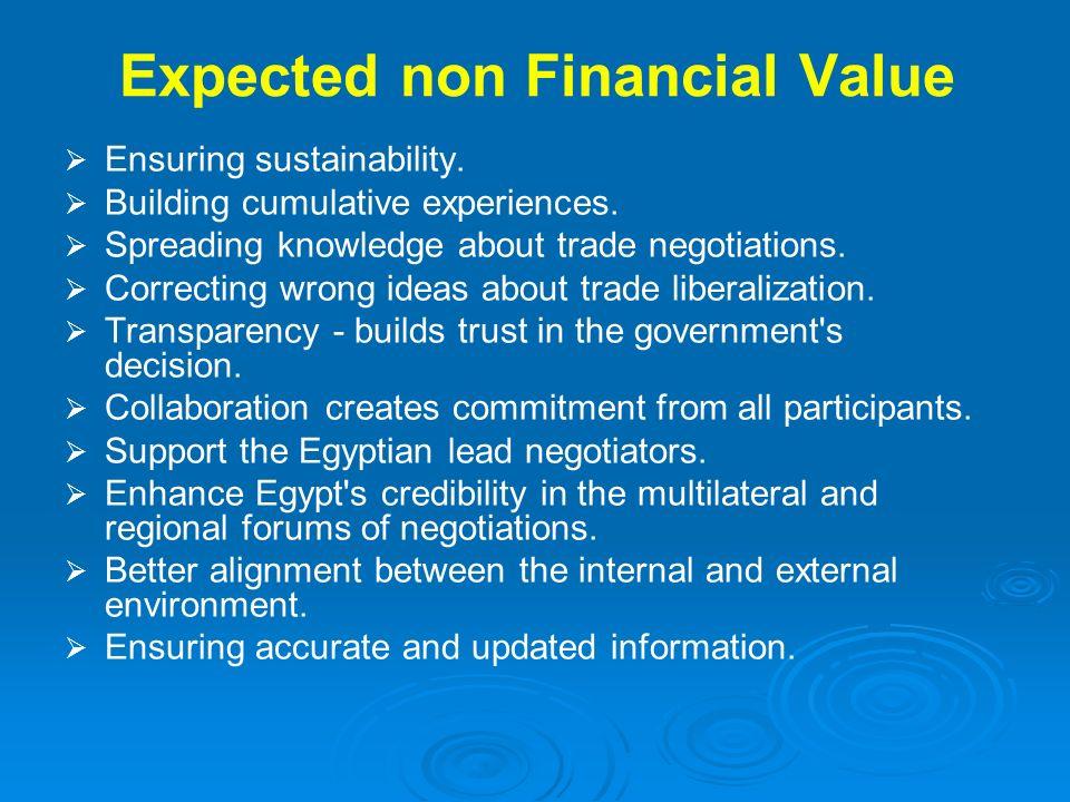 Expected non Financial Value