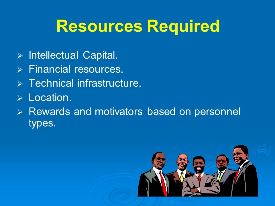 Resources Required Intellectual Capital. Financial resources.