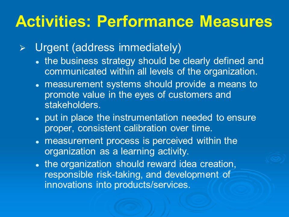 Activities: Performance Measures