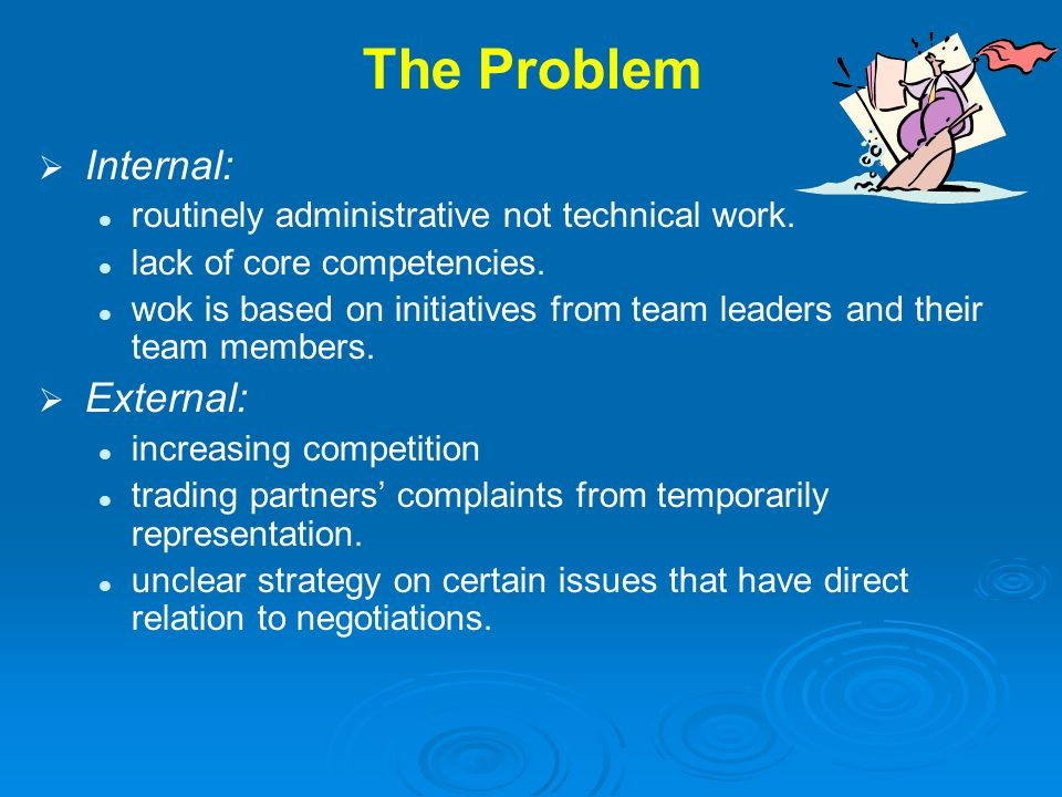 The Problem Internal: External:
