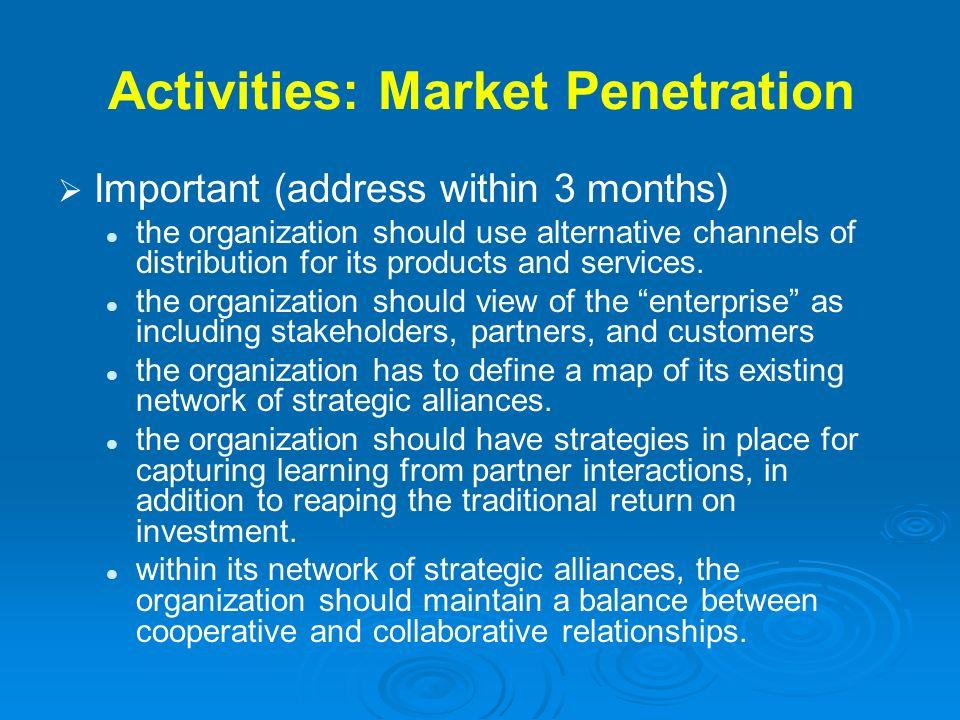Activities: Market Penetration
