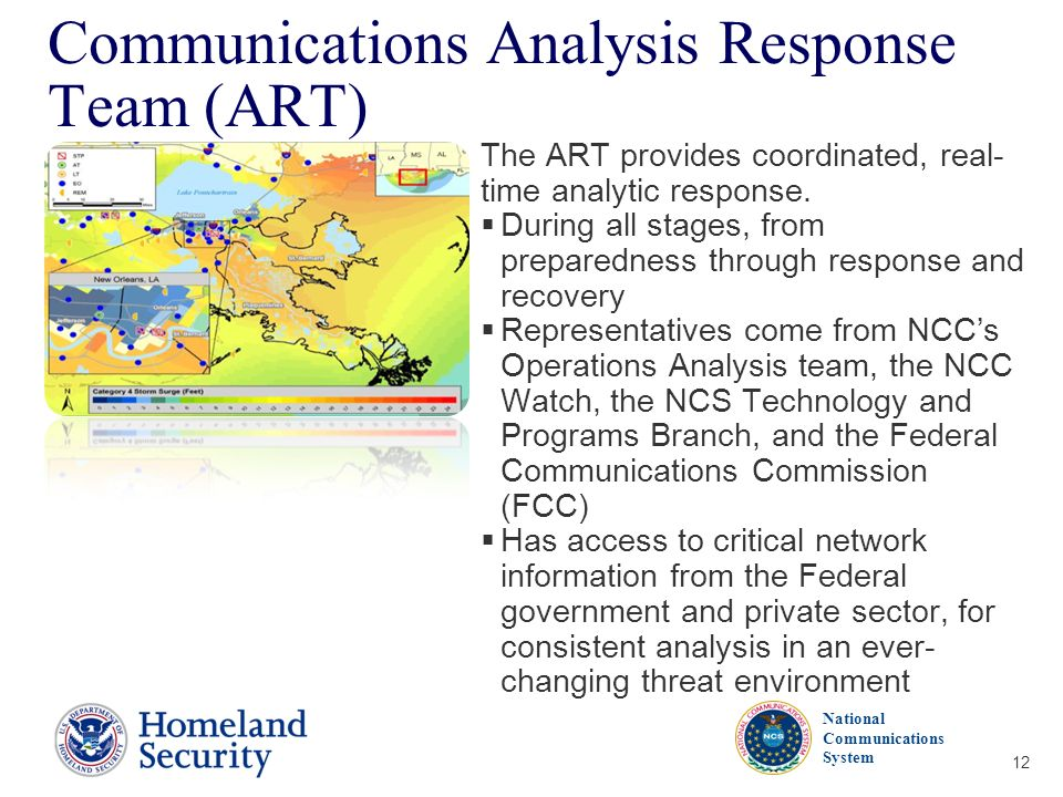 Communications Analysis Response Team (ART)
