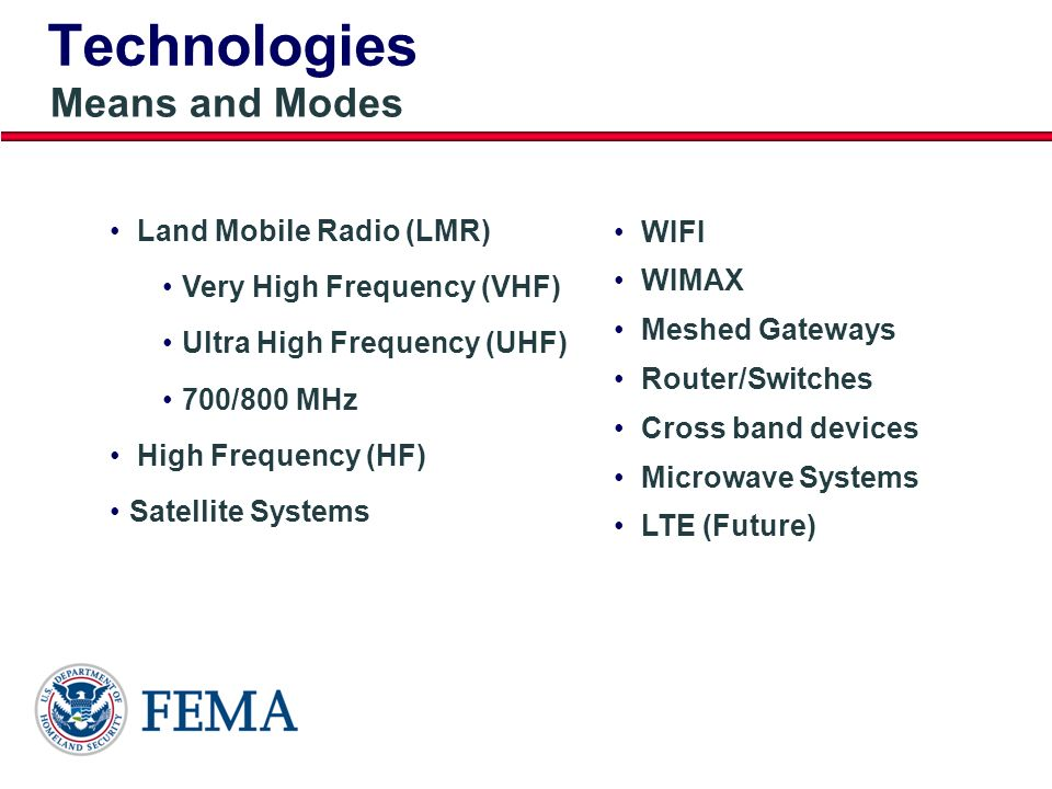 Technologies Means and Modes Land Mobile Radio (LMR) WIFI