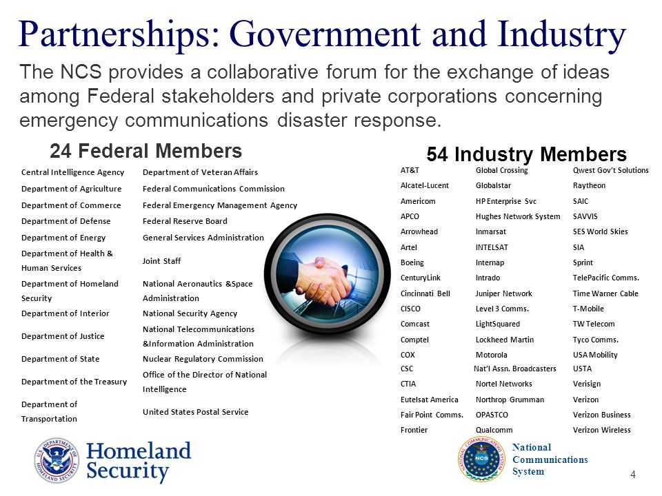 Partnerships: Government and Industry